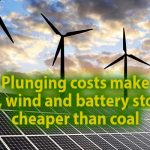 Plunging costs make solar, wind and battery storage cheaper than coal