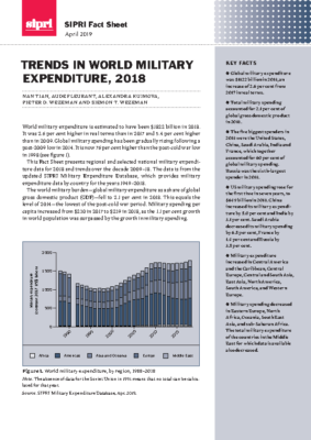 TRENDS IN WORLD MILITARY EXPENDITURE, 2018